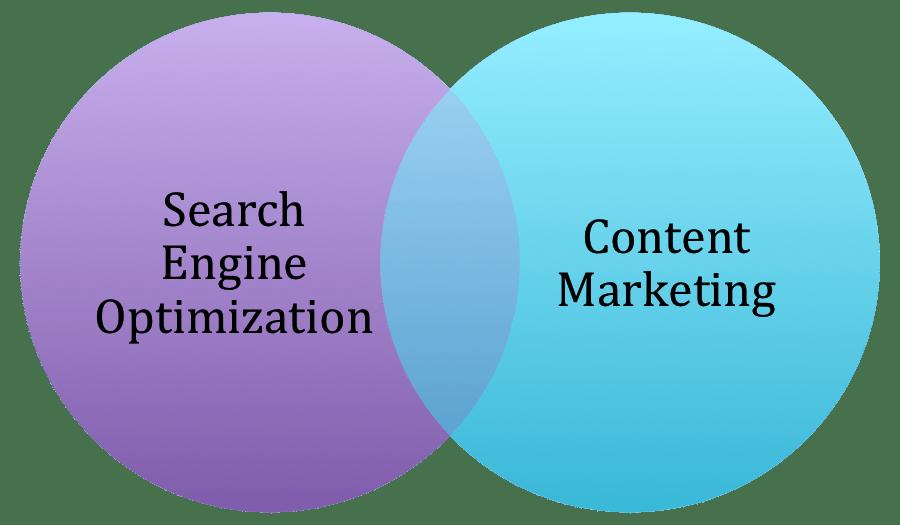 online marketing trends 03