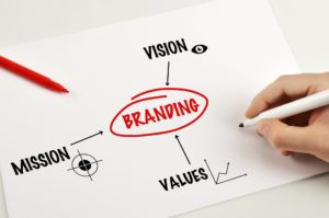 dinh vi thuong hieu (brand positioning) 01