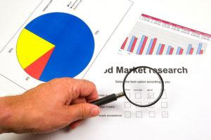 marketing research quiz